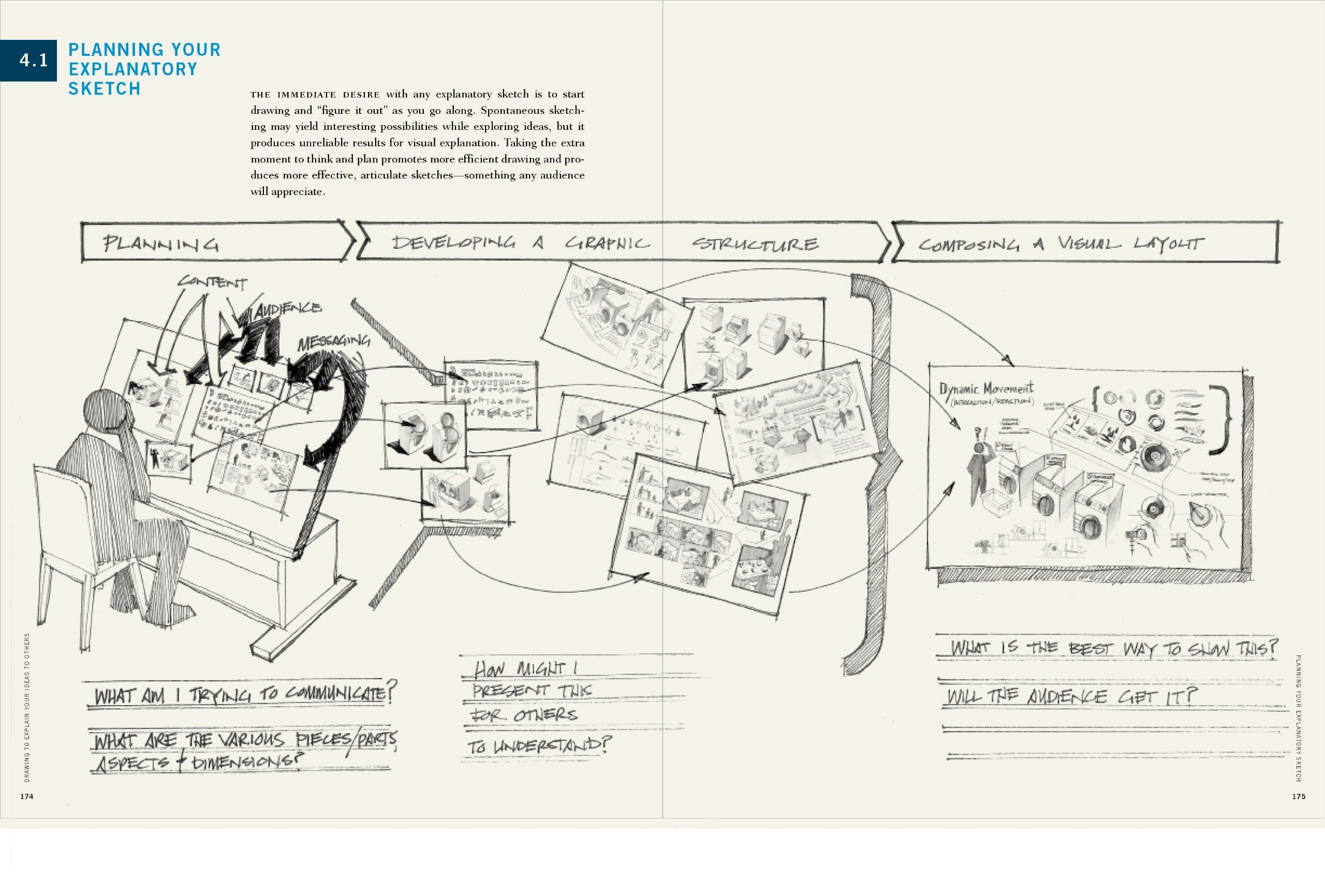 Drawing Ideas: A Hand-Drawn Approach for Better Design by Mark Baskinger & William Bardel
